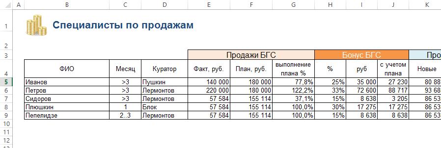 excel макрос справочник: