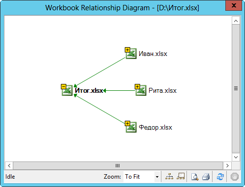 2013-workbook-relationship-diagram.png