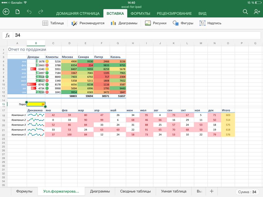 Обзор и тестирование Excel для iPad