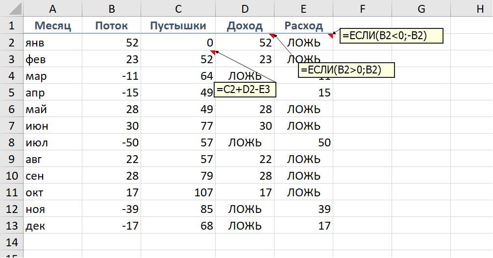 Дополнительные столбцы с формулами