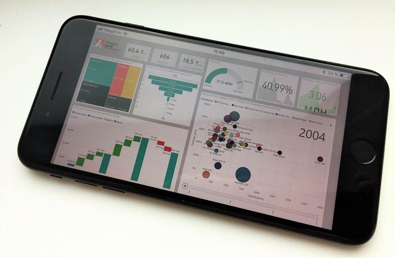 Отчет в Power BI Mobile