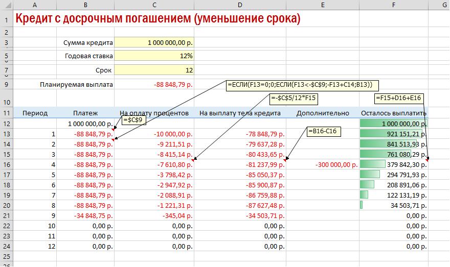 https://ipoteka-chel.ru/wp-content/uploads/vtb-24-potrebitelskiy-kredit-procentnaya-stavka-2_1.jpg