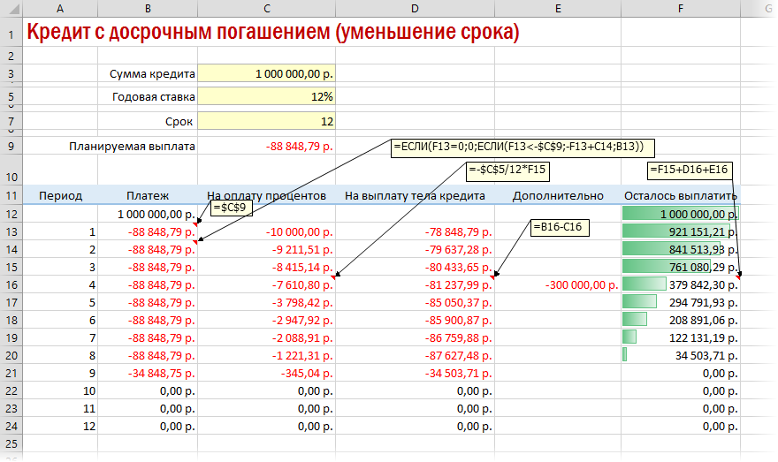 Excel для расчет кредита онлайн калькулятор русский стандарт ижевск онлайн заявка на кредит