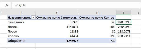 Сводная с данными для деления