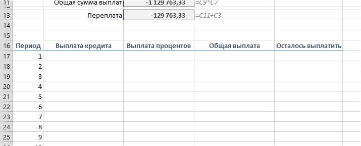Подробный расчет выплат по кредиту