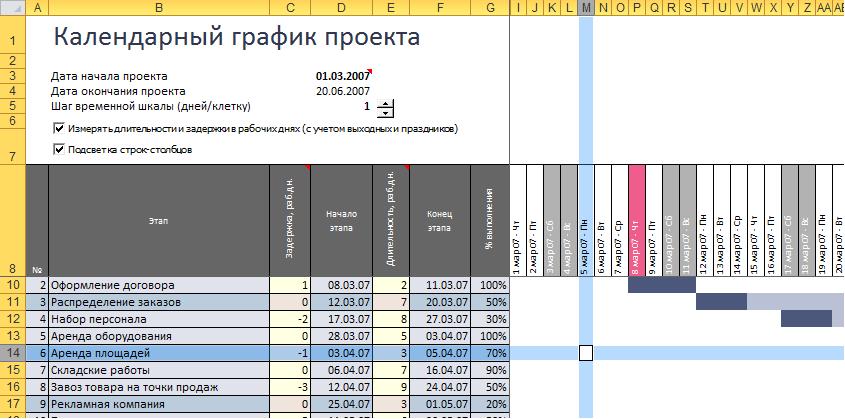 скачать график ганта в Excel шаблон - фото 10