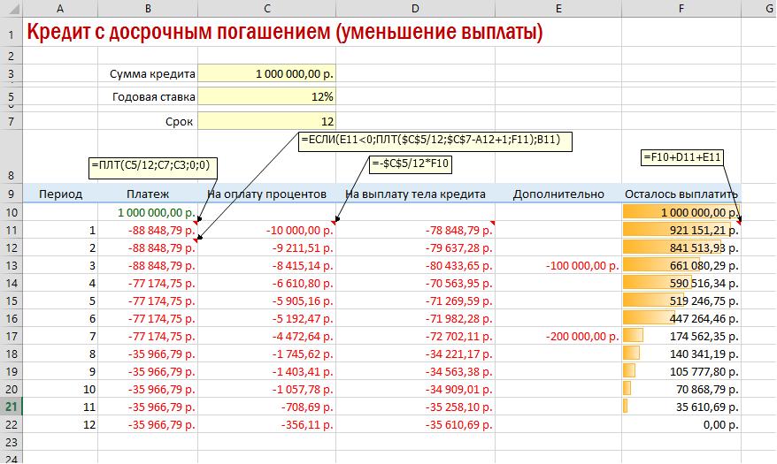 Калькулятор расчета кредита в excel и формулы ежемесячных платежей.