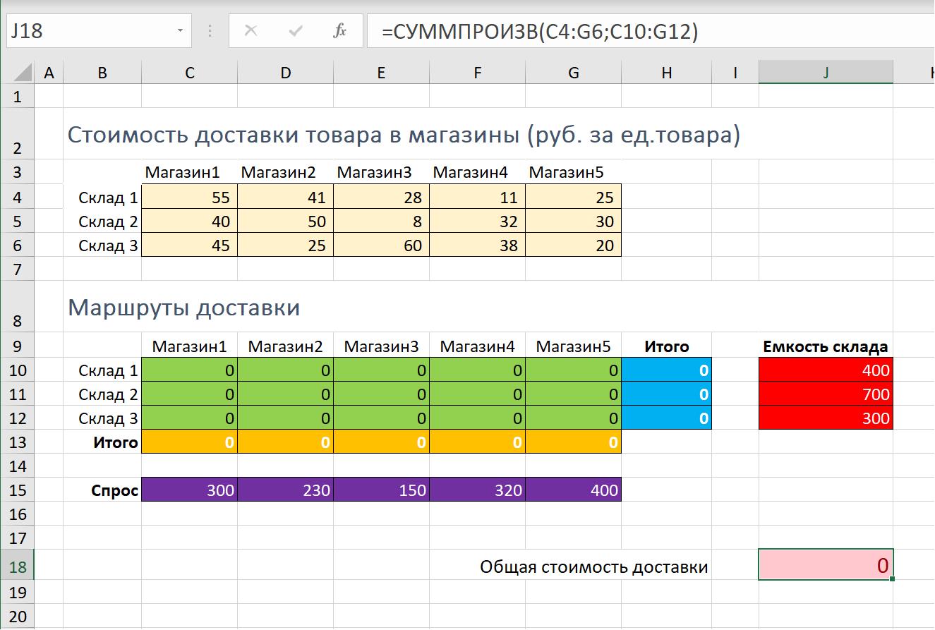 Таблица для решения задач по оптимизации задачи с решением по налогам по ндс