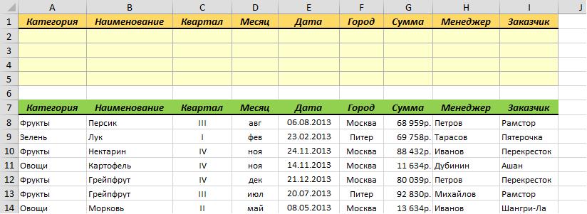 Расширенный фильтр в Excel: примеры. Как сделать 45